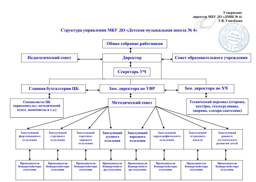 Структура_copy